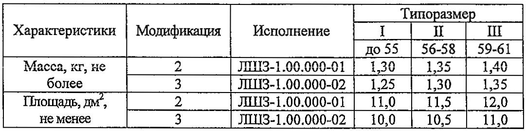 ЛШЗ-1+ Характеристики. Скачать Руководство по эксплуатации. Инструктор Норд