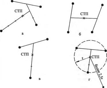 АК-12, Определение СТП, Скачать НСД, наставление, руководство