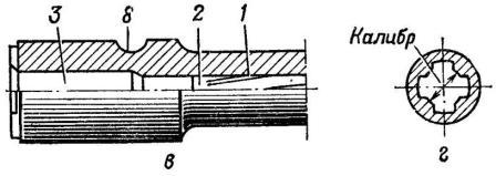 в — казенная часть в разрезе;                                                                                                  г — сечение ствола АК74