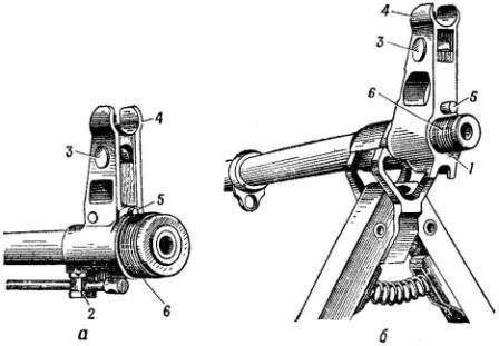 Рис. 29. Основание мушки: а — автомата АК74 ; б — пулемета;