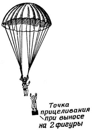 Рис. 96. Вынос точки прицеливания при стрельбе по парашютисту АК74