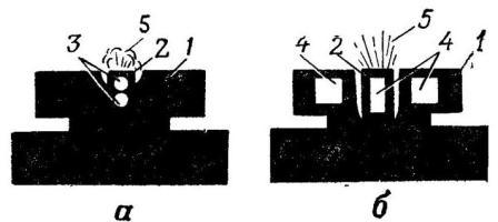 Рис. 98. Прицеливание при стрельбе ночью с помощью самосветящихся насадок АК74