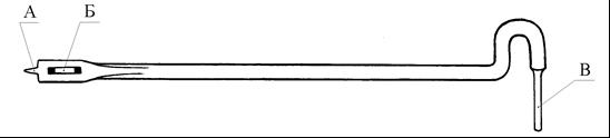 """Рисунок 1.7 - Протирка СР1М """"Вектор"""""""