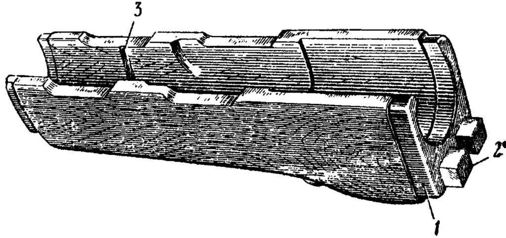 Рис. 38. Цевье АК