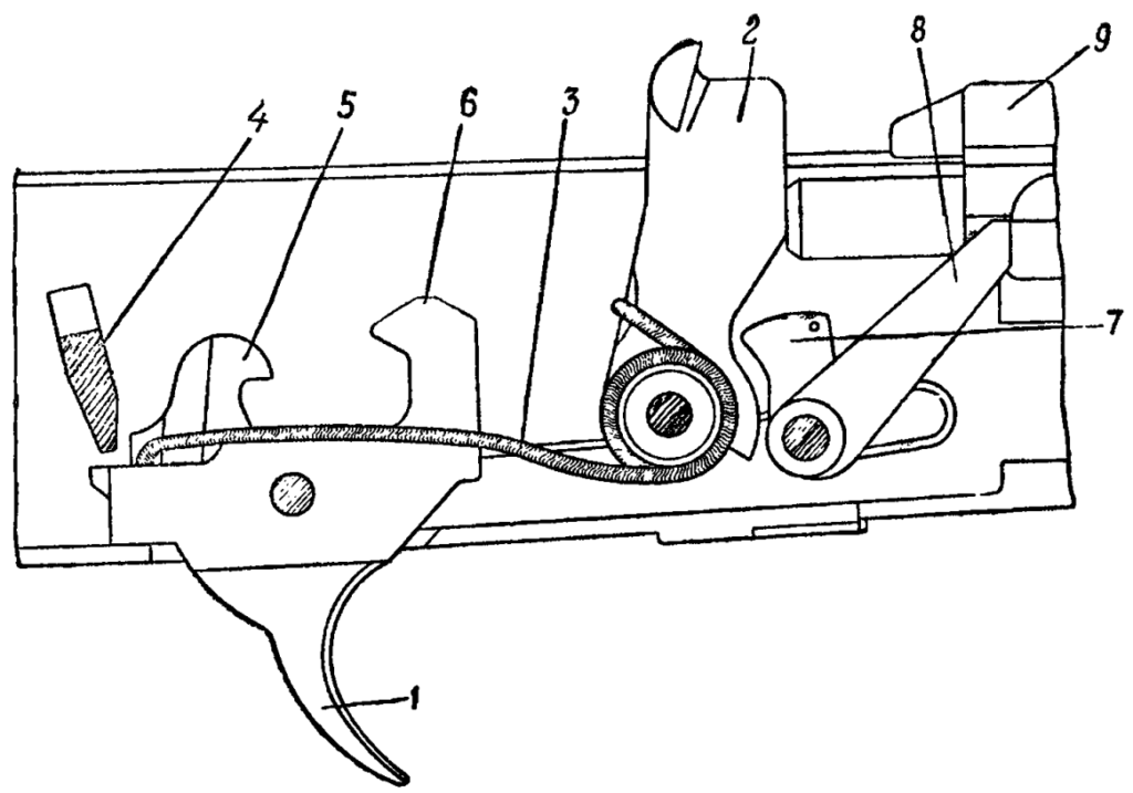 Рис. 44. Положение ударно-спускового механизма до заряжание при включенном предохранителе и спущенном курке АК
