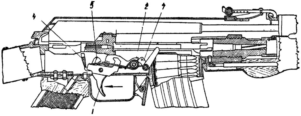 Рис. 46. Положение частей и механизмов автомата при автоматической стрельбе в момент когда, затворная рама с затвором находится в заднем положении: