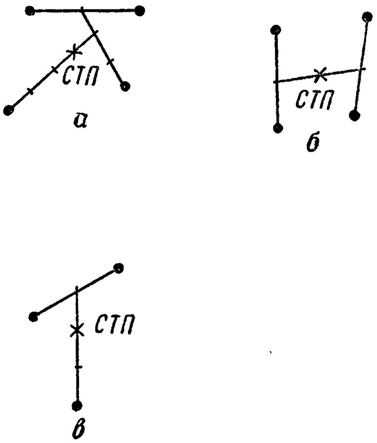 Рис. 49. Определение средней точки попадания