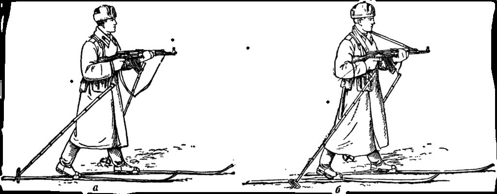 Рис. 88. Стрельба с лыж в движении