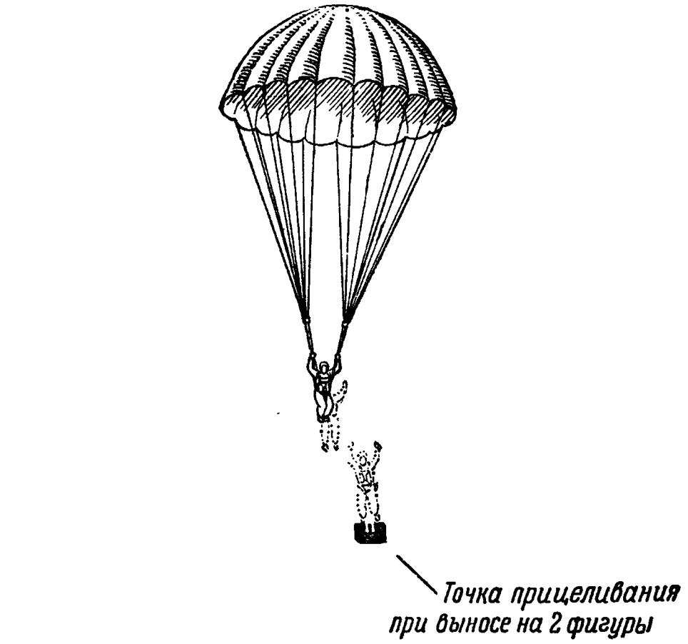 Рис. 96. Вынос точки прицеливания при стрельбе по парашютистам
